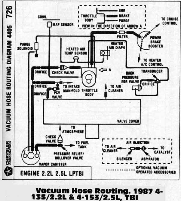 87 2 2 Dakota Wiring Diagram