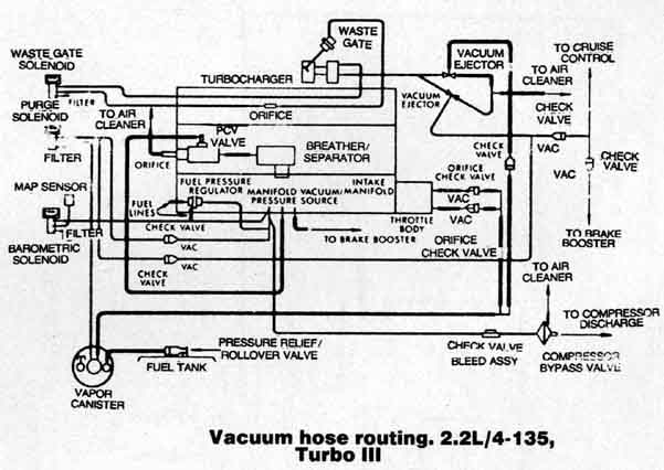 Turbo on Pt Cruiser Vacuum Hose Diagram